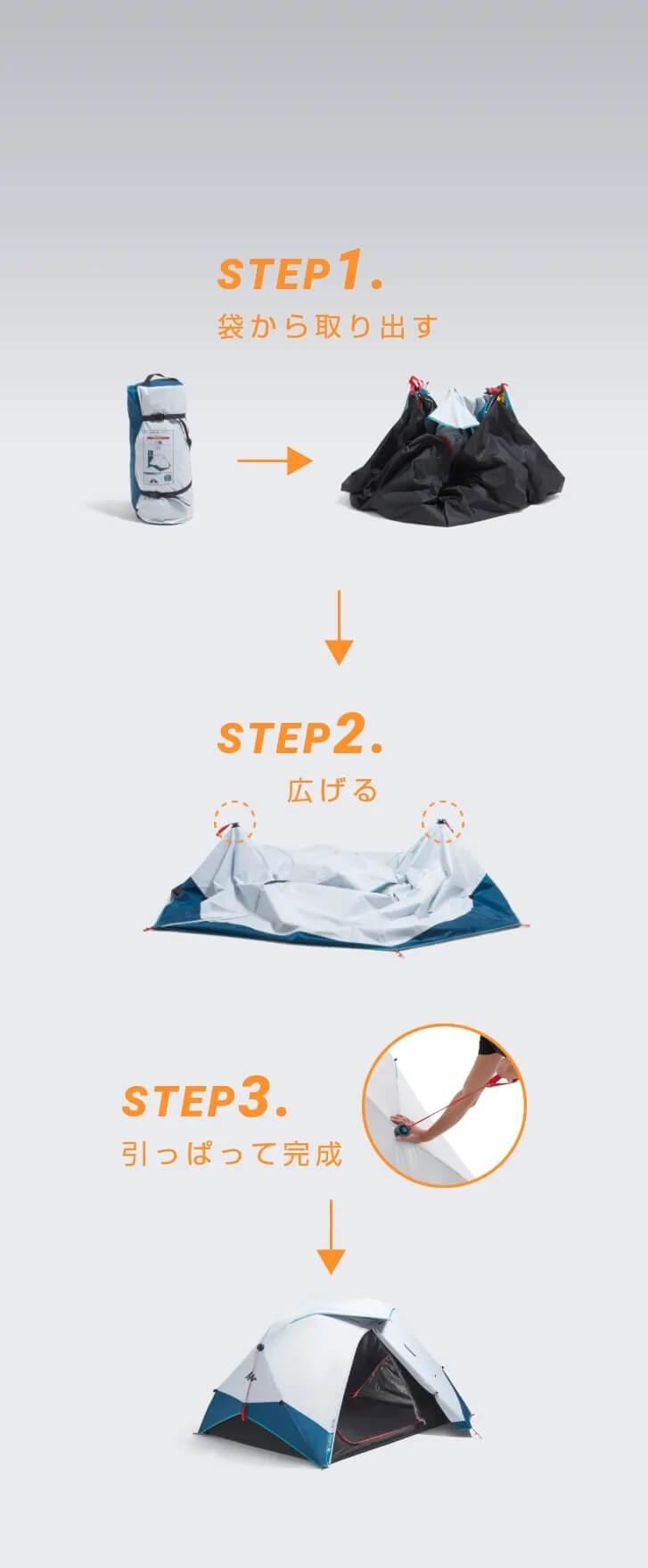 テントの準備方法